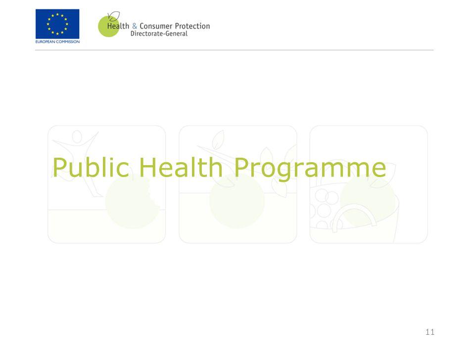 11 Public Health Programme