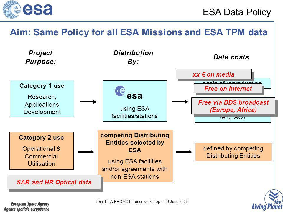 Joint EEA-PROMOTE user workshop – 13 June 2008 competing Distributing Entities selected by ESA using ESA facilities and/or agreements with non-ESA sta