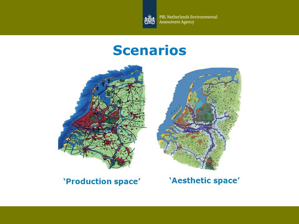 Scenarios Gegevens: - Theorieën: + Production space Aesthetic space