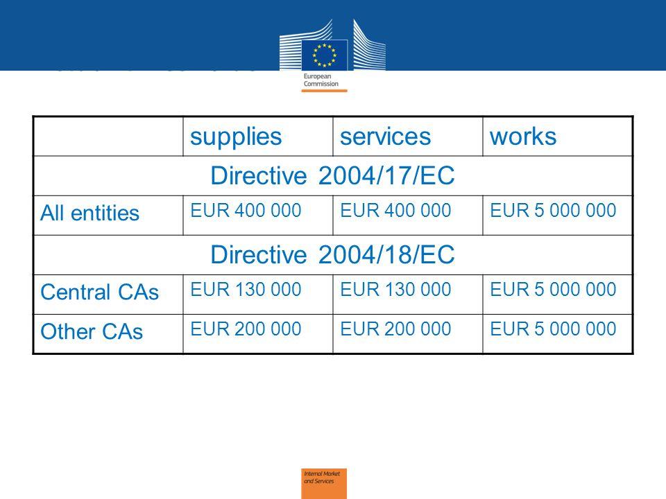Actual thresholds suppliesservicesworks Directive 2004/17/EC All entities EUR 400 000 EUR 5 000 000 Directive 2004/18/EC Central CAs EUR 130 000 EUR 5