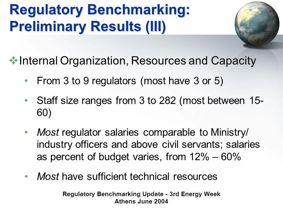 Regulatory Benchmarking Update - 3rd Energy Week Athens June 2004 Regulatory Benchmarking: Preliminary Results (III) Internal Organization, Resources and Capacity From 3 to 9 regulators (most have 3 or 5) Staff size ranges from 3 to 282 (most between ) Most regulator salaries comparable to Ministry/ industry officers and above civil servants; salaries as percent of budget varies, from 12% – 60% Most have sufficient technical resources