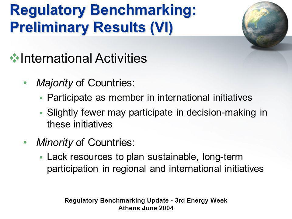 Regulatory Benchmarking Update - 3rd Energy Week Athens June 2004 Regulatory Benchmarking: Preliminary Results (VI) International Activities Majority of Countries: Participate as member in international initiatives Slightly fewer may participate in decision-making in these initiatives Minority of Countries: Lack resources to plan sustainable, long-term participation in regional and international initiatives