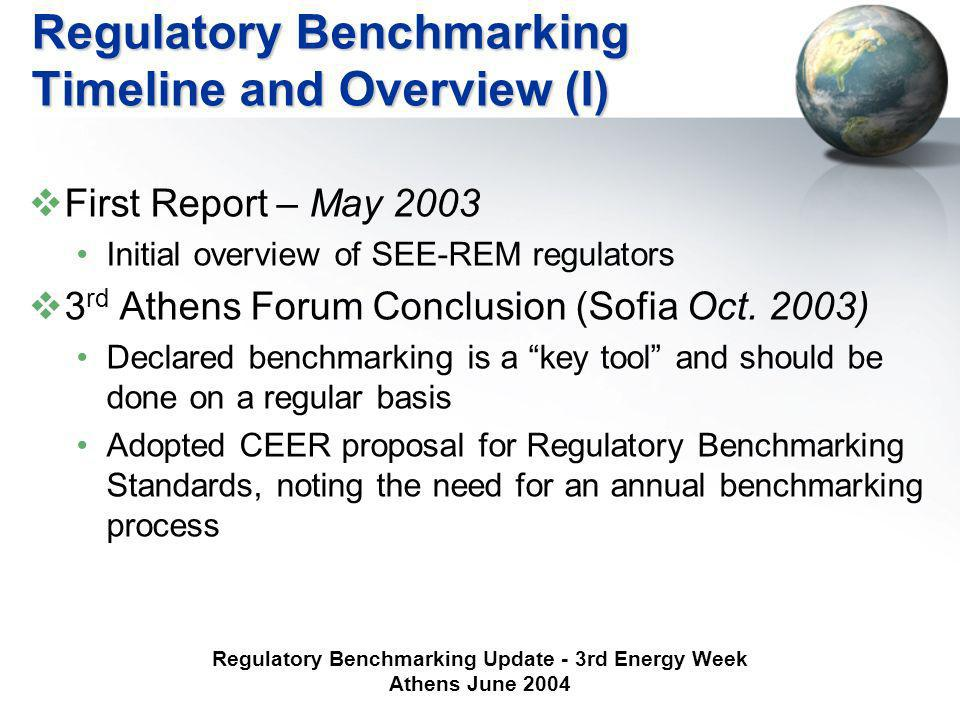 Regulatory Benchmarking Update - 3rd Energy Week Athens June 2004 Regulatory Benchmarking: Preliminary Results (II) Competencies All countries have ability to access information, either via regular reports, audits, or on request Over half have authority to issue tariffs and tariff regulations Only half participate in monitoring balance, future capacity, quality standards