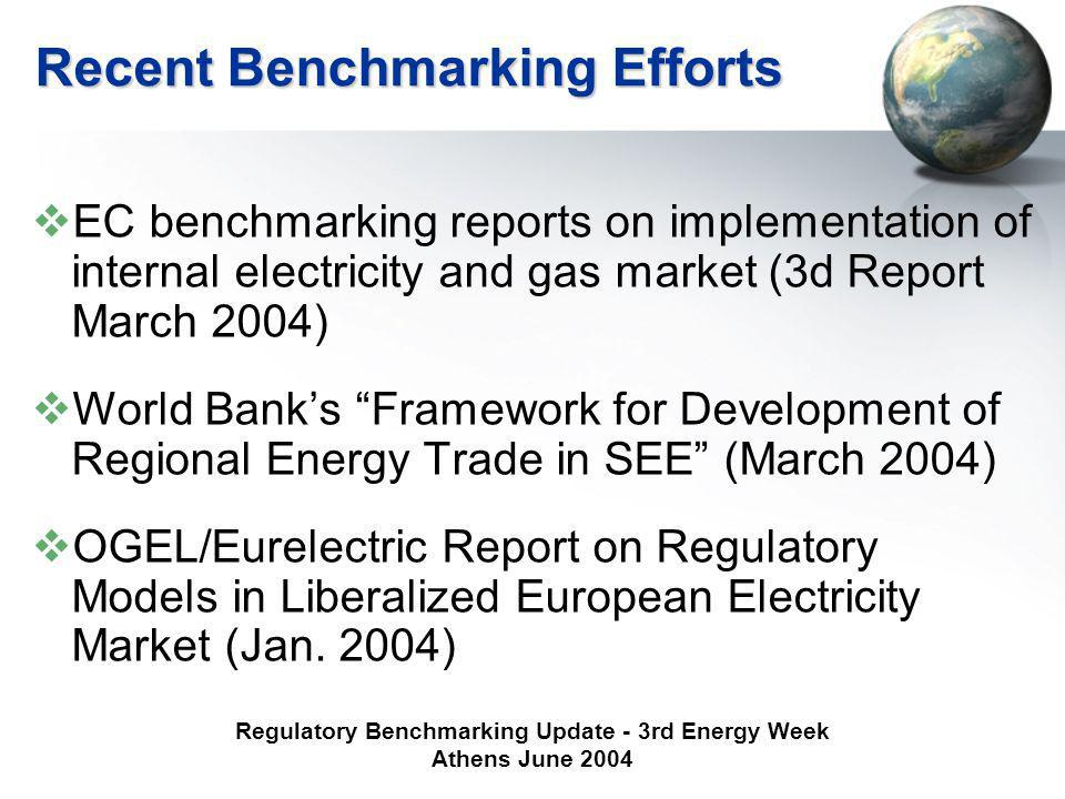 Regulatory Benchmarking Update - 3rd Energy Week Athens June 2004 Recent Benchmarking Efforts EC benchmarking reports on implementation of internal electricity and gas market (3d Report March 2004) World Banks Framework for Development of Regional Energy Trade in SEE (March 2004) OGEL/Eurelectric Report on Regulatory Models in Liberalized European Electricity Market (Jan.
