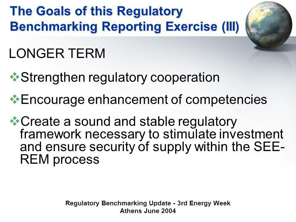 Regulatory Benchmarking Update - 3rd Energy Week Athens June 2004 Regulatory Benchmarking: Preliminary Results (VII) Enforcement Majority of Countries: Have the right to penalize license violations Fines and license modification/suspension most common mechanisms Minority of Countries Have authority to reduce rate of return or impose performance-based rates Utilize enforcement powers