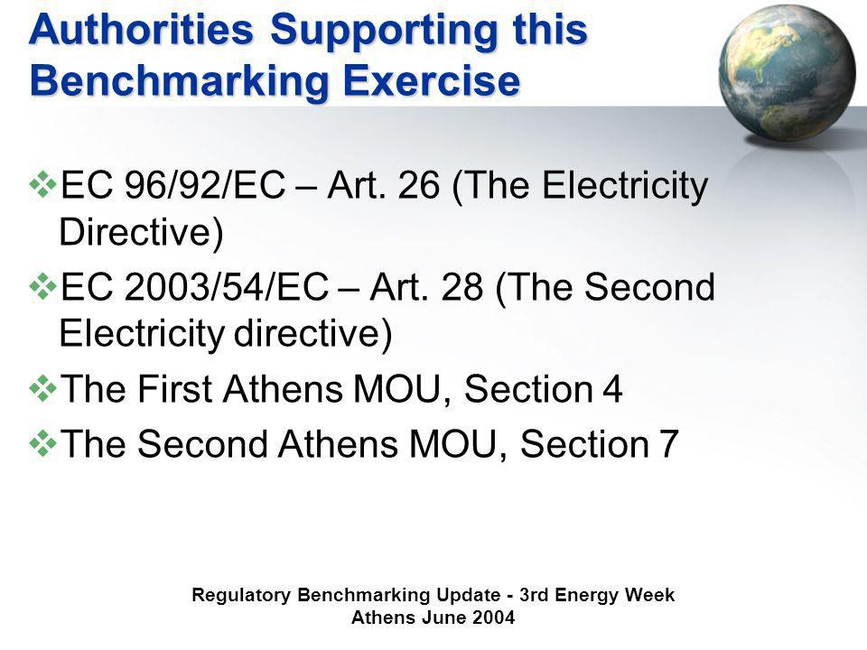 Regulatory Benchmarking Update - 3rd Energy Week Athens June 2004 Regulatory Benchmarking: Preliminary Results (VIII) Accountability All Countries Issue annual reports Majority of Countries Must report either regularly or on request before governmental body, and are subject to audit Must cooperate and share information with other governmental bodies Minority of Countries Hold fully public hearings