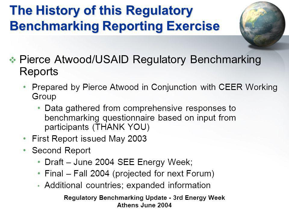 Regulatory Benchmarking Update - 3rd Energy Week Athens June 2004 The History of this Regulatory Benchmarking Reporting Exercise Pierce Atwood/USAID Regulatory Benchmarking Reports Prepared by Pierce Atwood in Conjunction with CEER Working Group Data gathered from comprehensive responses to benchmarking questionnaire based on input from participants (THANK YOU) First Report issued May 2003 Second Report Draft – June 2004 SEE Energy Week; Final – Fall 2004 (projected for next Forum) Additional countries; expanded information