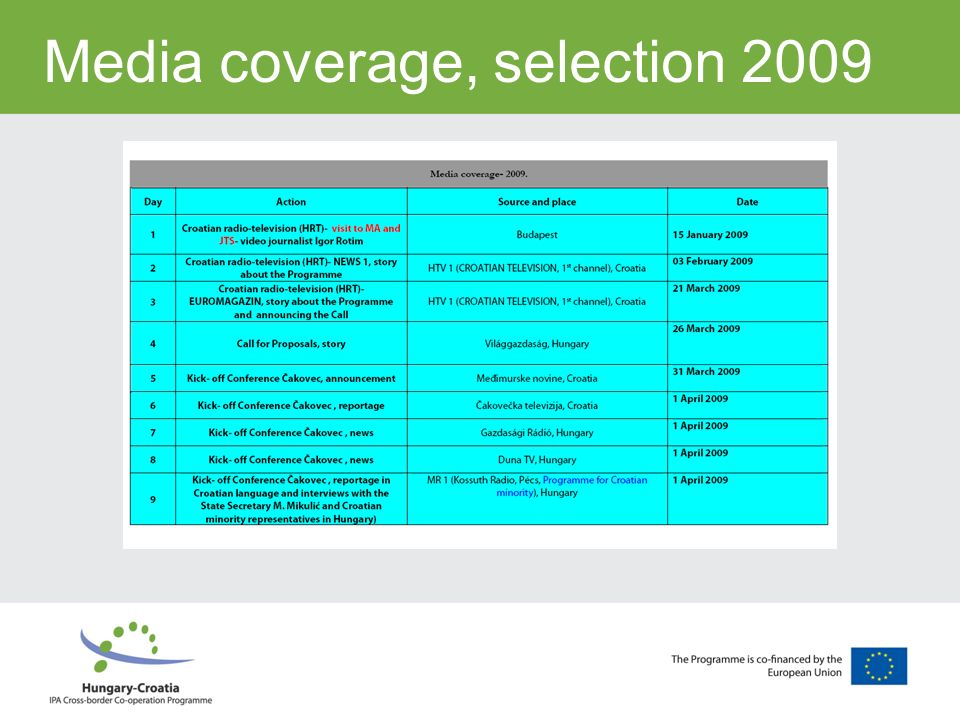 Media coverage, selection 2009