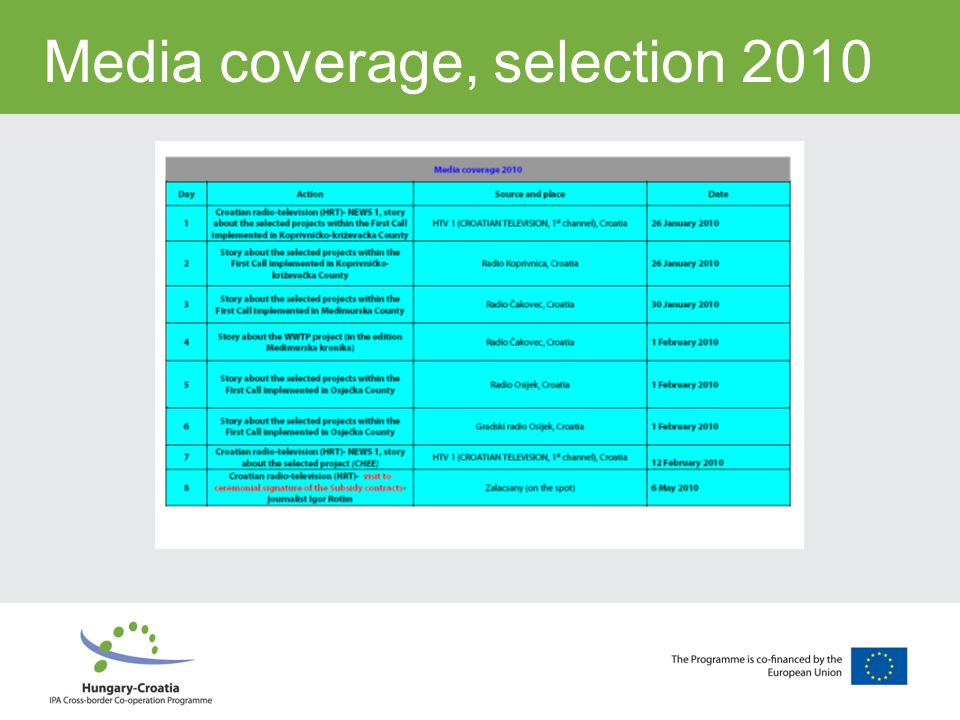 Media coverage, selection 2010
