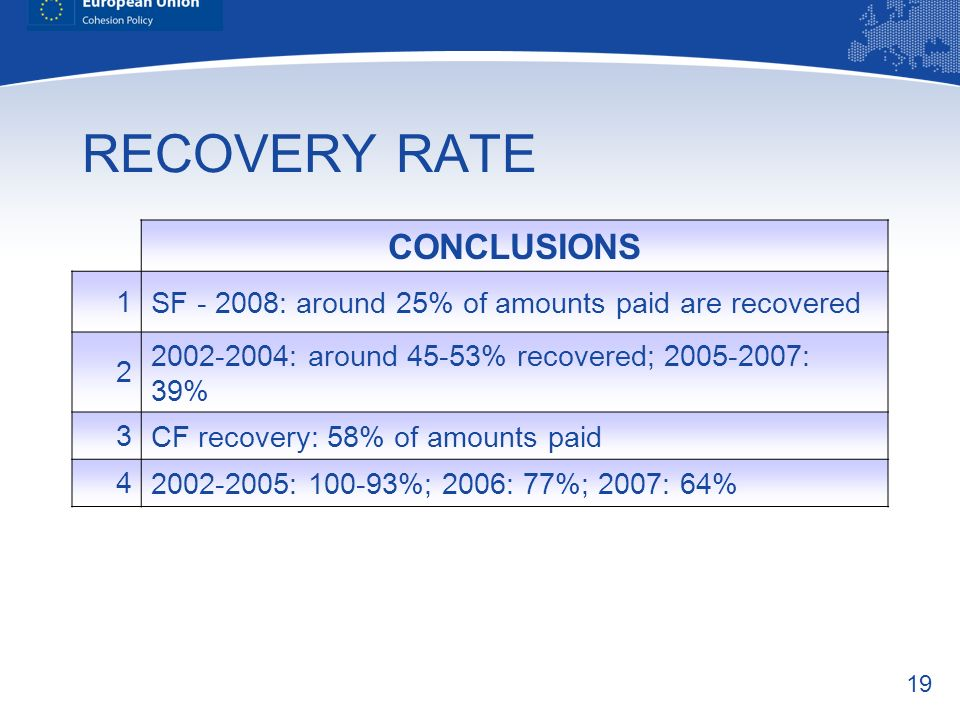19 RECOVERY RATE CONCLUSIONS 1SF : around 25% of amounts paid are recovered : around 45-53% recovered; : 39% 3CF recovery: 58% of amounts paid : %; 2006: 77%; 2007: 64%
