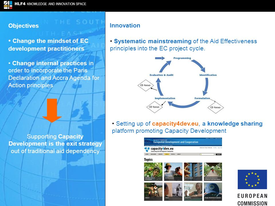 HLF4 KNOWLEDGE AND INNOVATION SPACE Objectives Change the mindset of EC development practitioners Change internal practices in order to incorporate the Paris Declaration and Accra Agenda for Action principles Supporting Capacity Development is the exit strategy out of traditional aid dependency Innovation Setting up of capacity4dev.eu, a knowledge sharing platform promoting Capacity Development Systematic mainstreaming of the Aid Effectiveness principles into the EC project cycle.