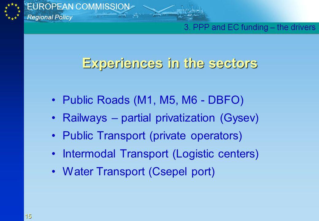 Regional Policy EUROPEAN COMMISSION 15 Experiences in the sectors Public Roads (M1, M5, M6 - DBFO) Railways – partial privatization (Gysev) Public Tra