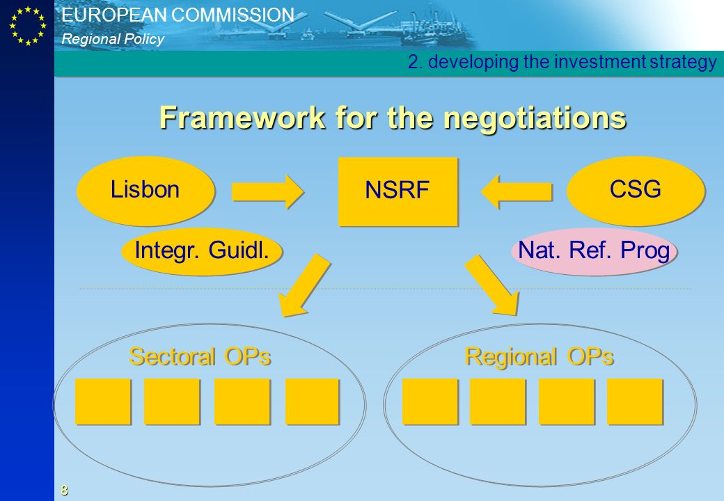 Regional Policy EUROPEAN COMMISSION 8 Framework for the negotiations NSRF Lisbon CSG Regional OPs Sectoral OPs 2. developing the investment strategy I