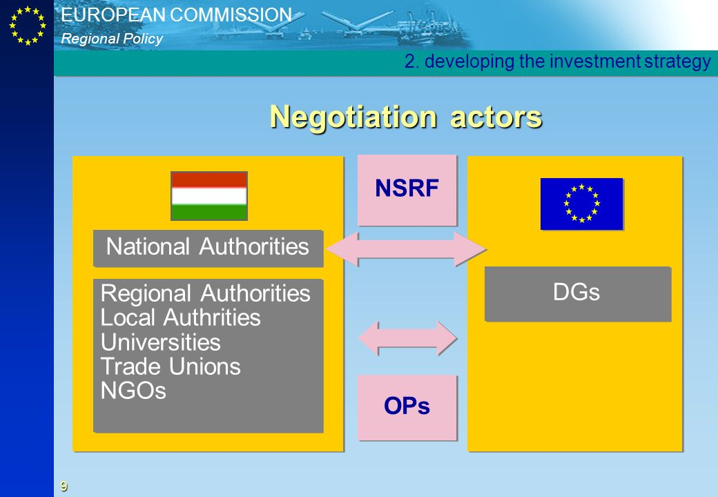 Regional Policy EUROPEAN COMMISSION 9 Negotiation actors 2. developing the investment strategy Regional Authorities Local Authrities Universities Trad