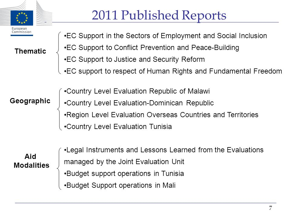 Published Reports EC Support in the Sectors of Employment and Social Inclusion EC Support to Conflict Prevention and Peace-Building EC Support to Justice and Security Reform EC support to respect of Human Rights and Fundamental Freedom Country Level Evaluation Republic of Malawi Country Level Evaluation-Dominican Republic Region Level Evaluation Overseas Countries and Territories Country Level Evaluation Tunisia Legal Instruments and Lessons Learned from the Evaluations managed by the Joint Evaluation Unit Budget support operations in Tunisia Budget Support operations in Mali Thematic Geographic Aid Modalities