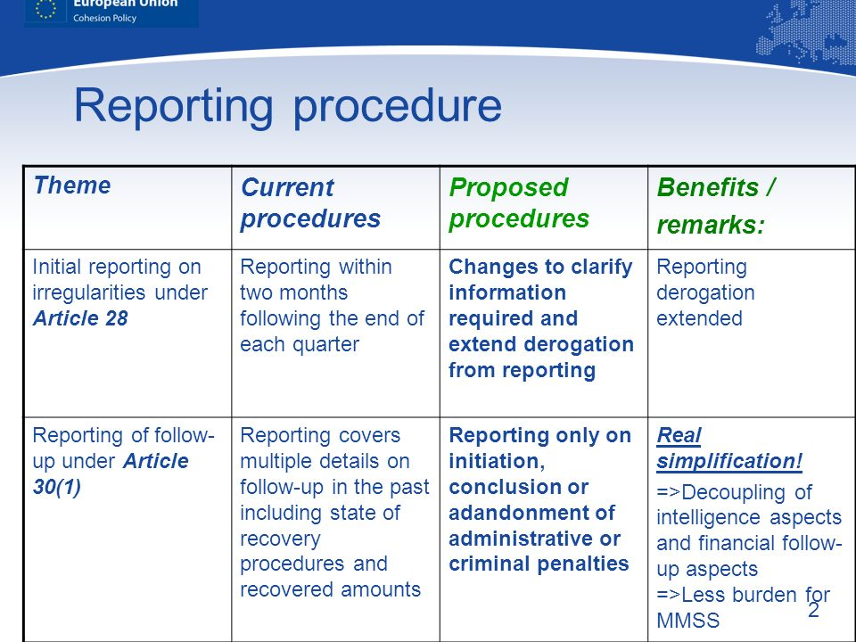 2 Reporting procedure Theme Current procedures Proposed procedures Benefits / remarks: Initial reporting on irregularities under Article 28 Reporting within two months following the end of each quarter Changes to clarify information required and extend derogation from reporting Reporting derogation extended Reporting of follow- up under Article 30(1) Reporting covers multiple details on follow-up in the past including state of recovery procedures and recovered amounts Reporting only on initiation, conclusion or adandonment of administrative or criminal penalties Real simplification.