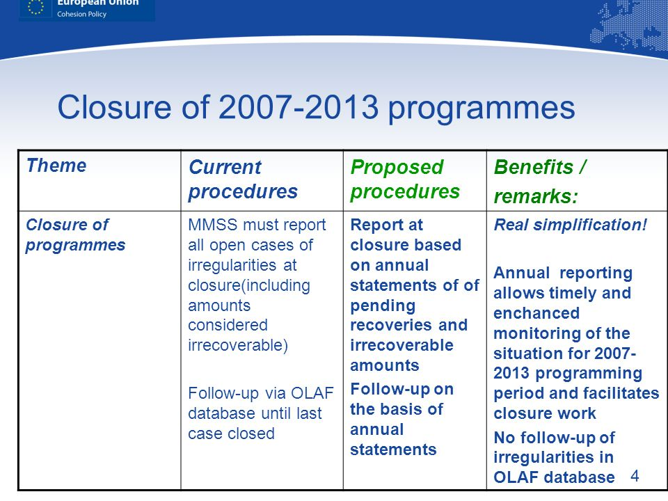 4 Closure of 2007-2013 programmes Theme Current procedures Proposed procedures Benefits / remarks: Closure of programmes MMSS must report all open cases of irregularities at closure(including amounts considered irrecoverable) Follow-up via OLAF database until last case closed Report at closure based on annual statements of of pending recoveries and irrecoverable amounts Follow-up on the basis of annual statements Real simplification.