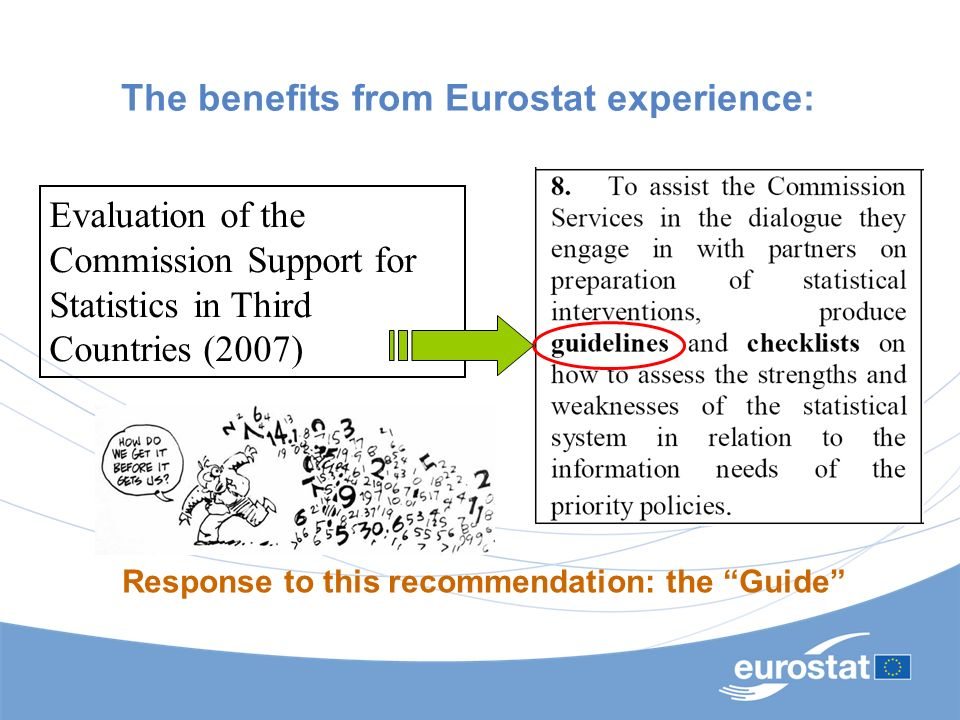 The benefits from Eurostat experience: Response to this recommendation: the Guide Evaluation of the Commission Support for Statistics in Third Countri