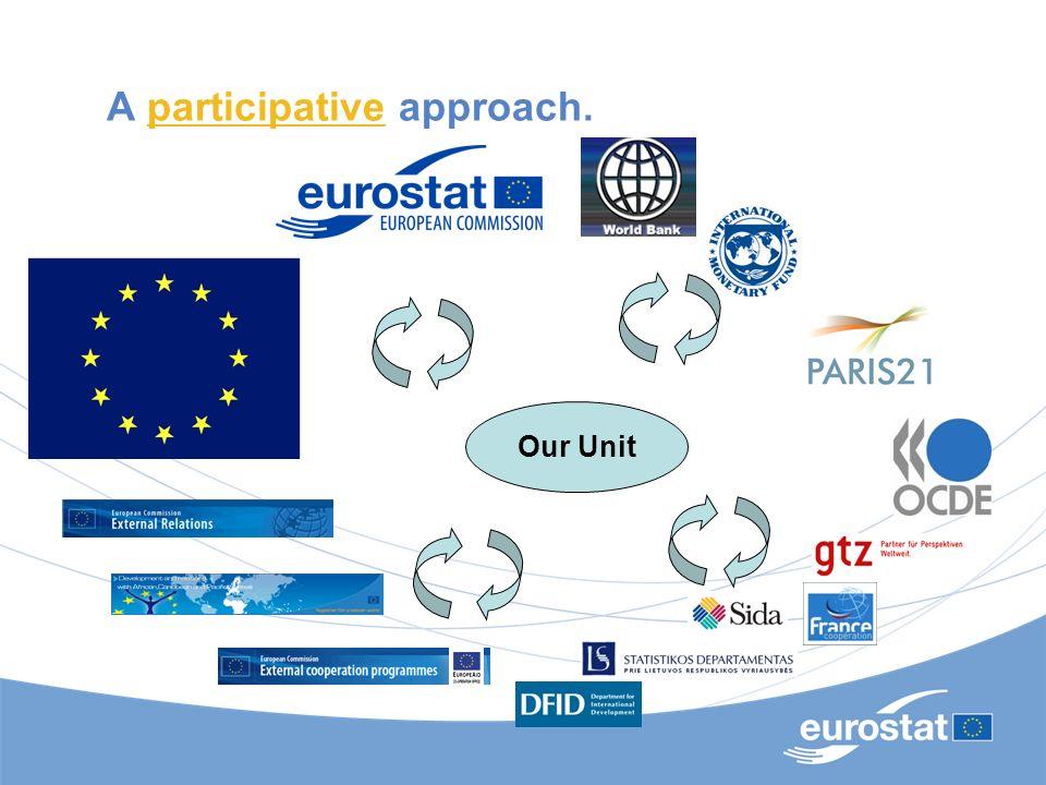 A participative approach. Our Unit