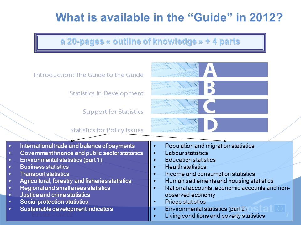29/10/2010 A: Introduction: a guide to the Guide Why statistics are important… Detailing the structure of the Guide How to use the Guide: –Principles: readability, practicality, accessibility –Boxes: « introduction », « to find out more », examples, checklists and best practices… –Links: cross-references in the Guide and more than 2000 hyperlinks –Interactive table of content, glossary and research by keyword