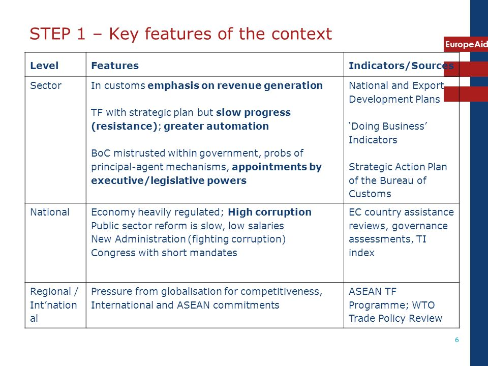 EuropeAid 6 STEP 1 – Key features of the context 6 LevelFeaturesIndicators/Sources Sector In customs emphasis on revenue generation TF with strategic
