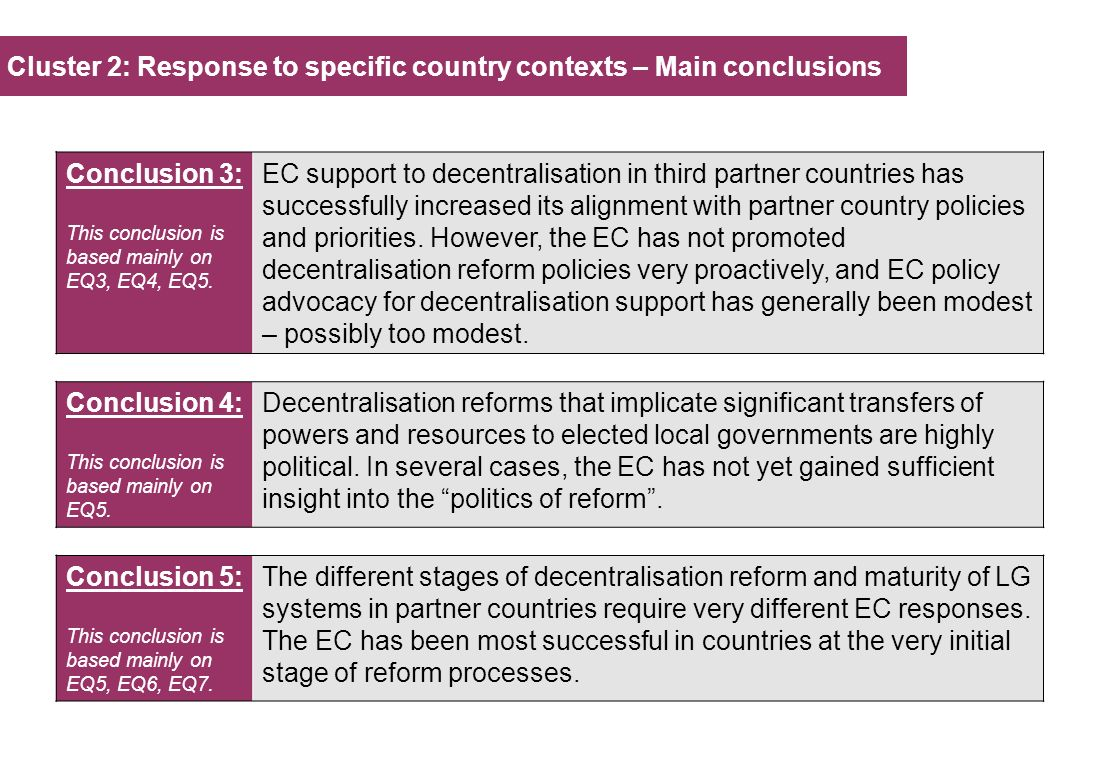 Cluster 2: Response to specific country contexts – Main conclusions Conclusion 3: This conclusion is based mainly on EQ3, EQ4, EQ5. EC support to dece