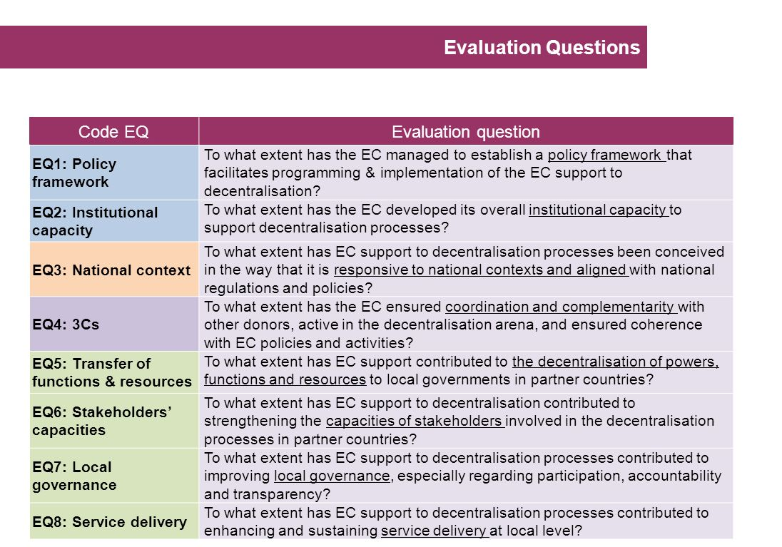 Evaluation Questions Code EQEvaluation question EQ1: Policy framework To what extent has the EC managed to establish a policy framework that facilitates programming & implementation of the EC support to decentralisation.