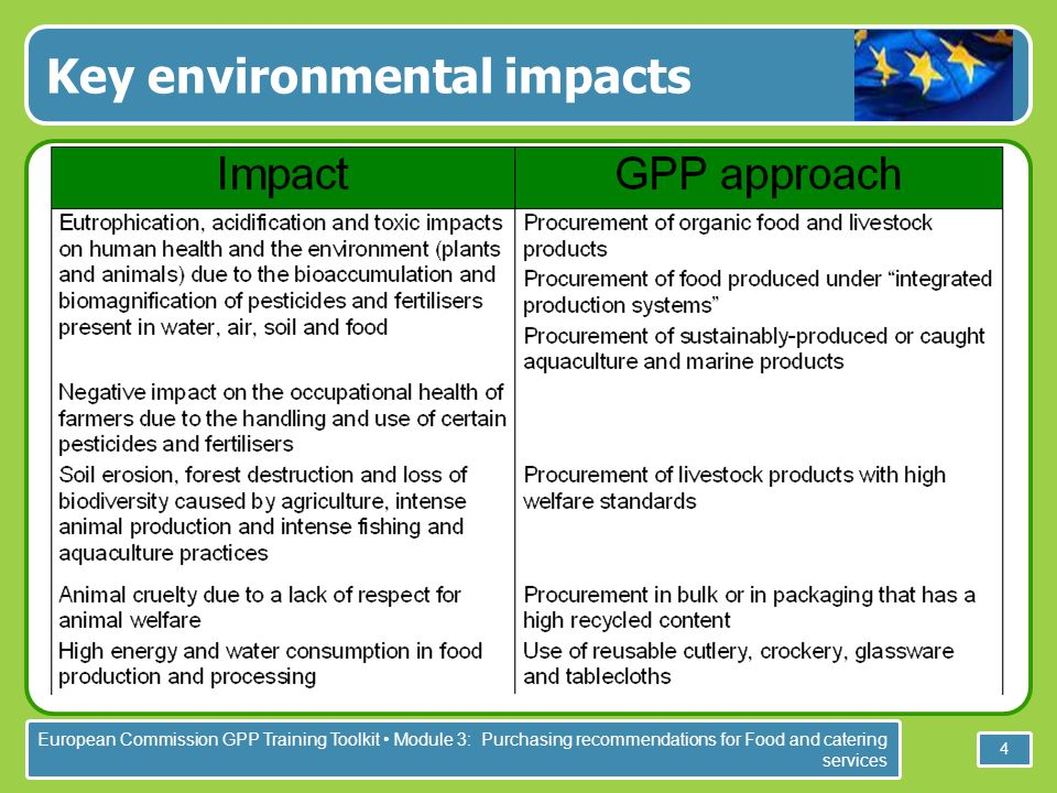 European Commission GPP Training Toolkit Module 3: Purchasing recommendations for Food and catering services 4 Key environmental impacts