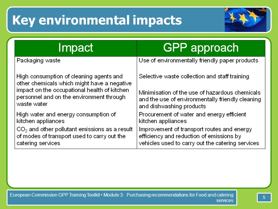 European Commission GPP Training Toolkit Module 3: Purchasing recommendations for Food and catering services 5 Key environmental impacts