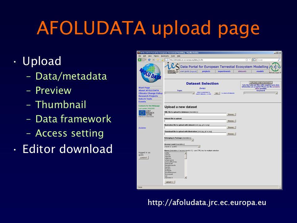 AFOLUDATA upload page Upload –Data/metadata –Preview –Thumbnail –Data framework –Access setting Editor download http://afoludata.jrc.ec.europa.eu