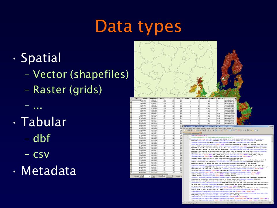 Data types Spatial –Vector (shapefiles) –Raster (grids) –... Tabular –dbf –csv Metadata