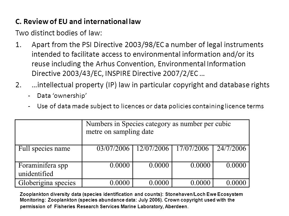 C. Review of EU and international law Two distinct bodies of law: 1.Apart from the PSI Directive 2003/98/EC a number of legal instruments intended to