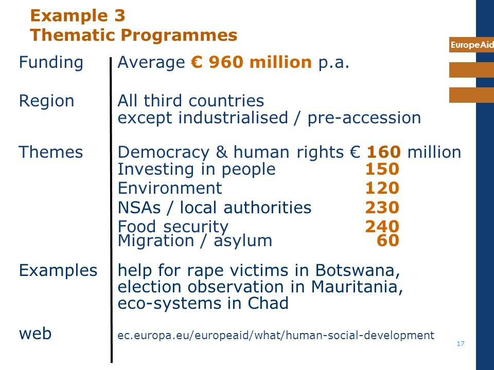 EuropeAid 17 Example 3 Thematic Programmes FundingAverage 960 million p.a.