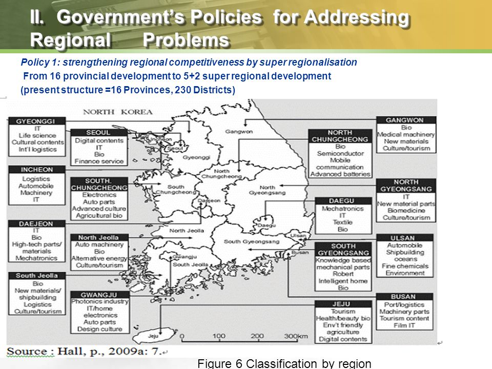 II. Governments Policies for Addressing Regional Problems Policy 1: strengthening regional competitiveness by super regionalisation From 16 provincial