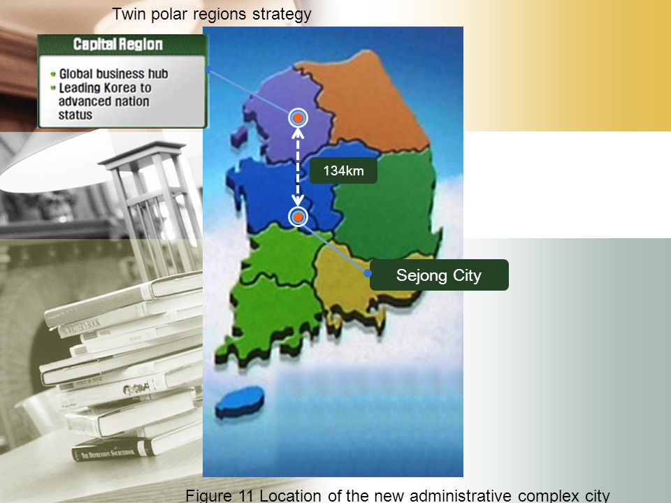 Sejong City 134km Figure 11 Location of the new administrative complex city Twin polar regions strategy