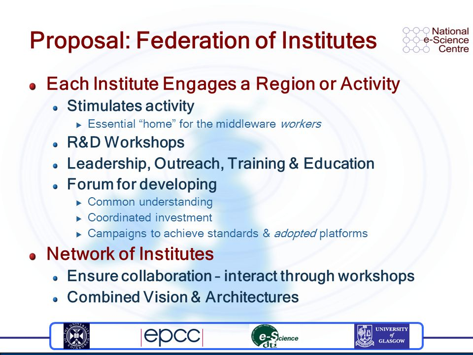 Proposal: Federation of Institutes Each Institute Engages a Region or Activity Stimulates activity Essential home for the middleware workers R&D Workshops Leadership, Outreach, Training & Education Forum for developing Common understanding Coordinated investment Campaigns to achieve standards & adopted platforms Network of Institutes Ensure collaboration – interact through workshops Combined Vision & Architectures