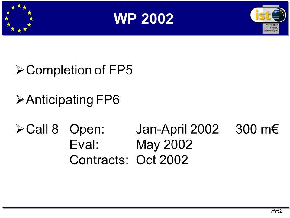 FP6 and WP 2002 Preparation Two parallel strands FP6 Milestones 21 Feb 2001EC proposal for FP May 2001EC proposal for Rules for Participation June 2001EC proposal for Specific Programmes Summer 2002Adoption WP 2002 milestones Drafting in June/July 2001 Adoption in Nov/Dec 2001 PR3