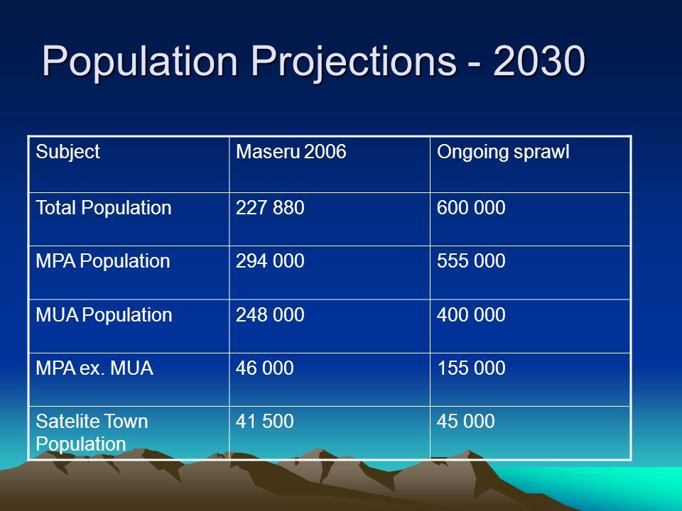 Population Projections - 2030 SubjectMaseru 2006Ongoing sprawl Total Population227 880600 000 MPA Population294 000555 000 MUA Population248 000400 00