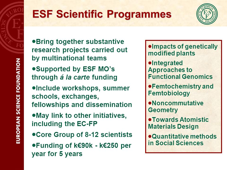 ESF Scientific Programmes Bring together substantive research projects carried out by multinational teams Supported by ESF MOs through á la carte funding Include workshops, summer schools, exchanges, fellowships and dissemination May link to other initiatives, including the EC-FP Core Group of 8-12 scientists Funding of k90k - k250 per year for 5 years Impacts of genetically modified plants Integrated Approaches to Functional Genomics Femtochemistry and Femtobiology Noncommutative Geometry Towards Atomistic Materials Design Quantitative methods in Social Sciences