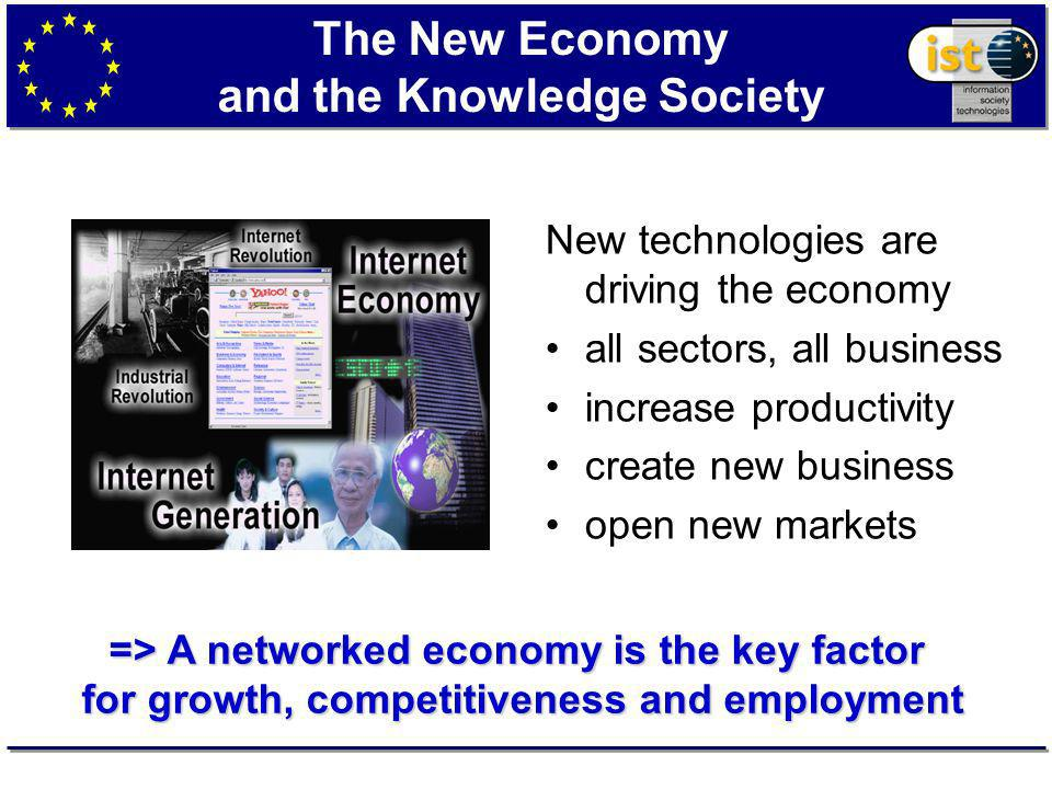 The New Economy and the Knowledge Society New technologies are driving the economy all sectors, all business increase productivity create new business open new markets => A networked economy is the key factor for growth, competitiveness and employment