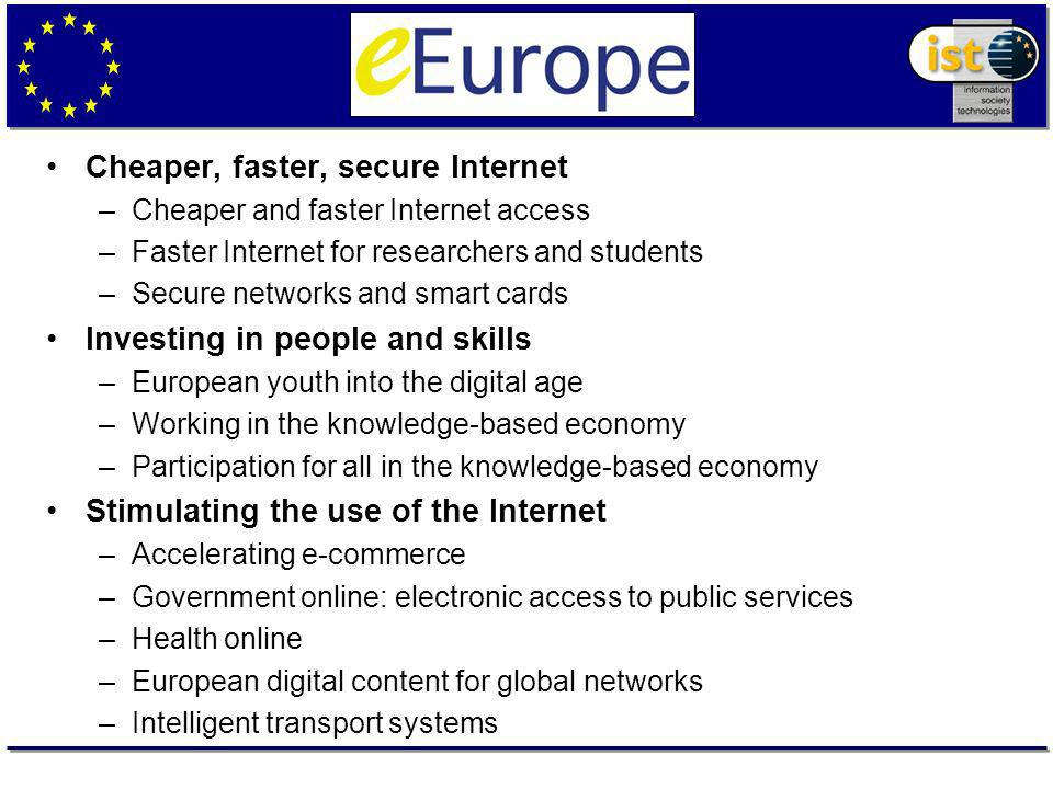 Cheaper, faster, secure Internet –Cheaper and faster Internet access –Faster Internet for researchers and students –Secure networks and smart cards Investing in people and skills –European youth into the digital age –Working in the knowledge-based economy –Participation for all in the knowledge-based economy Stimulating the use of the Internet –Accelerating e-commerce –Government online: electronic access to public services –Health online –European digital content for global networks –Intelligent transport systems