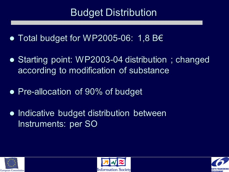 Budget Distribution Total budget for WP2005-06: 1,8 B Total budget for WP2005-06: 1,8 B Starting point: WP2003-04 distribution ; changed according to modification of substance Starting point: WP2003-04 distribution ; changed according to modification of substance Pre-allocation of 90% of budget Pre-allocation of 90% of budget Indicative budget distribution between Instruments: per SO Indicative budget distribution between Instruments: per SO