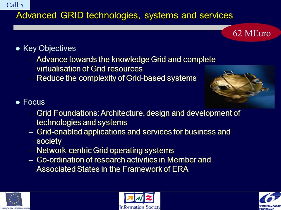 Advanced GRID technologies, systems and services Key Objectives Key Objectives – Advance towards the knowledge Grid and complete virtualisation of Grid resources – Reduce the complexity of Grid-based systems Focus Focus – Grid Foundations: Architecture, design and development of technologies and systems – Grid-enabled applications and services for business and society – Network-centric Grid operating systems – Co-ordination of research activities in Member and Associated States in the Framework of ERA Call 5 62 MEuro