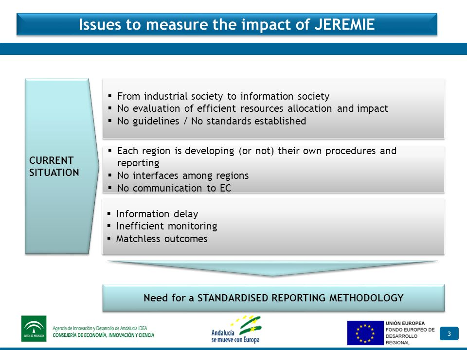3 Issues to measure the impact of JEREMIE Information delay Inefficient monitoring Matchless outcomes Information delay Inefficient monitoring Matchless outcomes Each region is developing (or not) their own procedures and reporting No interfaces among regions No communication to EC Each region is developing (or not) their own procedures and reporting No interfaces among regions No communication to EC From industrial society to information society No evaluation of efficient resources allocation and impact No guidelines / No standards established From industrial society to information society No evaluation of efficient resources allocation and impact No guidelines / No standards established CURRENT SITUATION Need for a STANDARDISED REPORTING METHODOLOGY