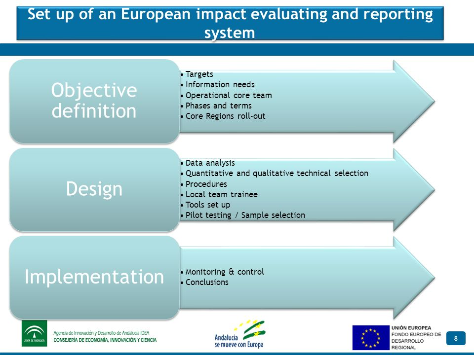 8 Set up of an European impact evaluating and reporting system Targets Information needs Operational core team Phases and terms Core Regions roll-out Objective definition Data analysis Quantitative and qualitative technical selection Procedures Local team trainee Tools set up Pilot testing / Sample selection Design Monitoring & control Conclusions Implementation