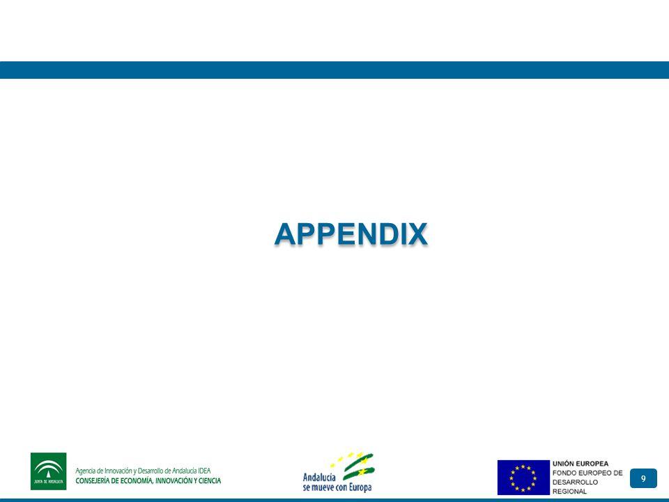 9 APPENDIX