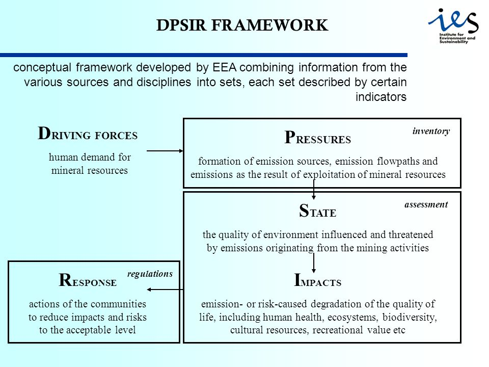 DPSIR FRAMEWORK conceptual framework developed by EEA combining information from the various sources and disciplines into sets, each set described by