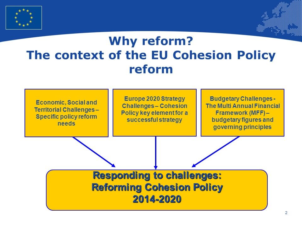 2 European Union Regional Policy – Employment, Social Affairs and Inclusion Europe 2020 Strategy Challenges – Cohesion Policy key element for a succes