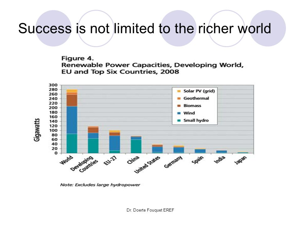 Dr. Doerte Fouquet EREF Success is not limited to the richer world