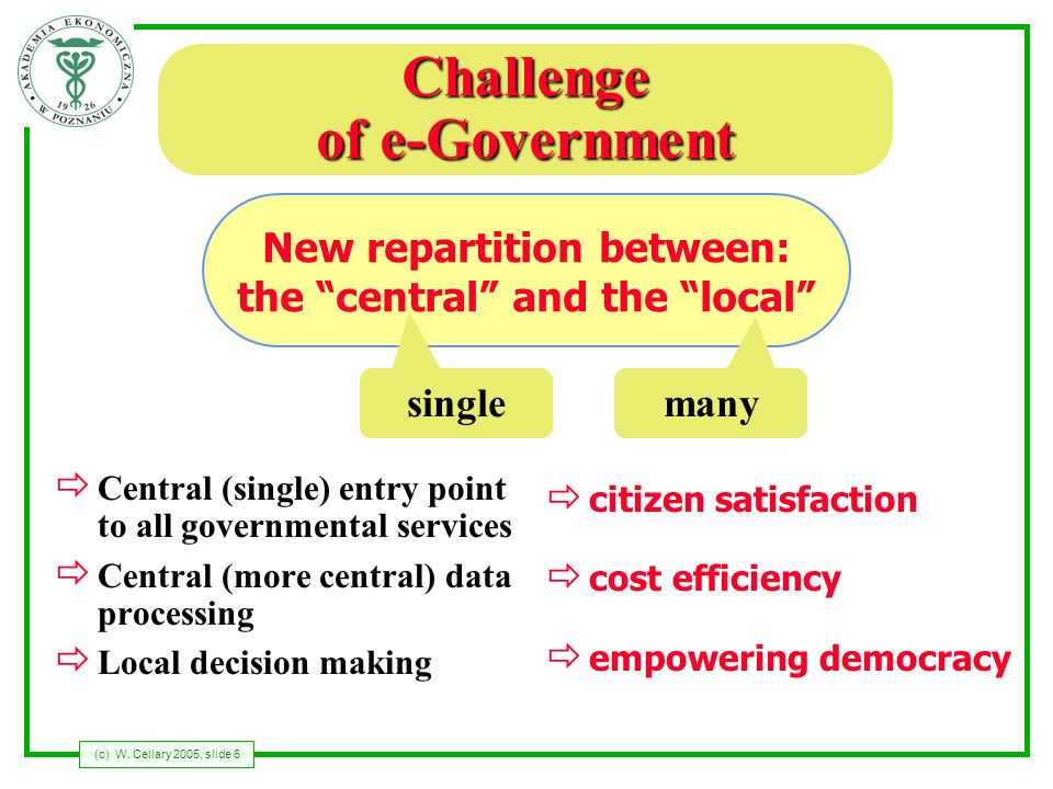 (c) W. Cellary 2005, slide 6 Challenge of e-Government Central (single) entry point to all governmental services Central (more central) data processin